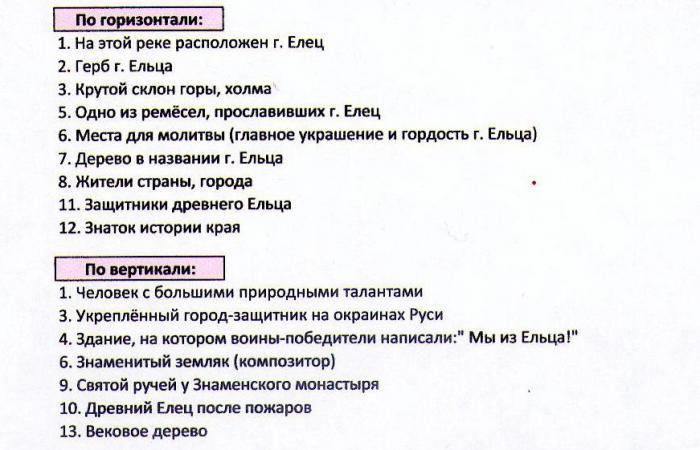 История г. Ельца -2