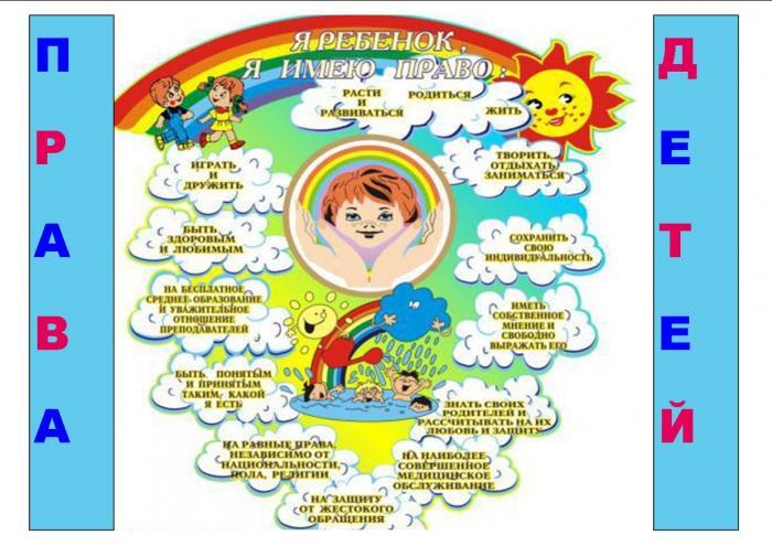 открытки права детей-2